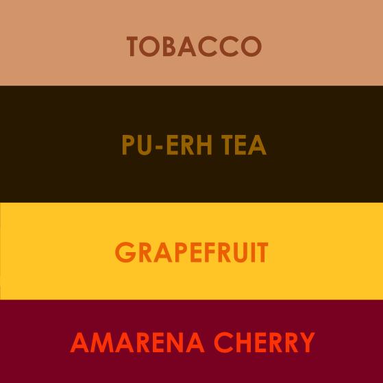 Tasting notes Sumatra Alam Korintji